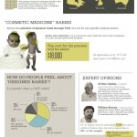 Infographic: The Future of Babymaking