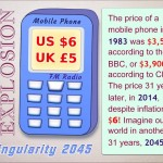 2045 Smartphone Explosion