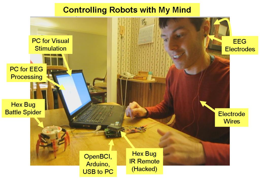 MindControlledRobot-Setup-Chip