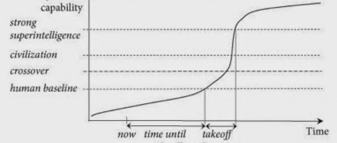 Superintelligence — Semi-hard Takeoff Scenarios