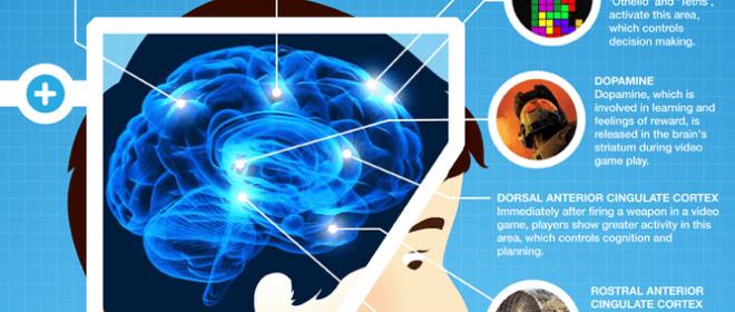 Video Games as Cognitive Enhancement