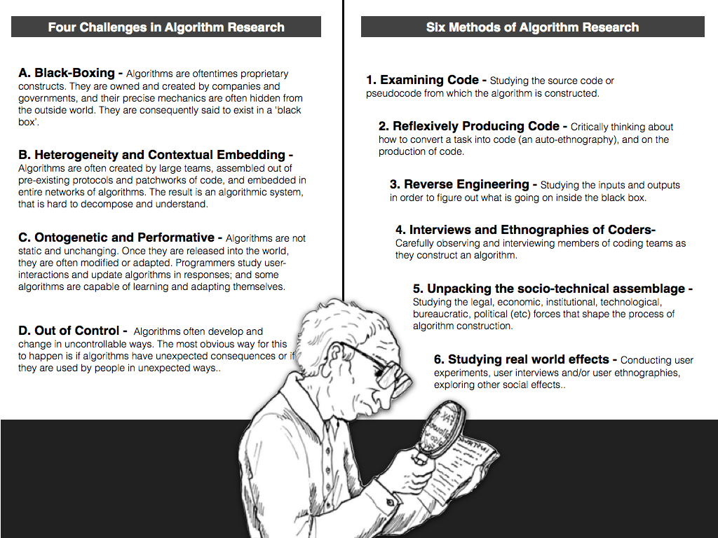 Algorithm Research Challenges and Methods.317