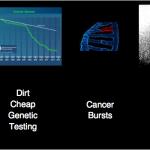 CLIO's Gene Research Picks 4/27/13